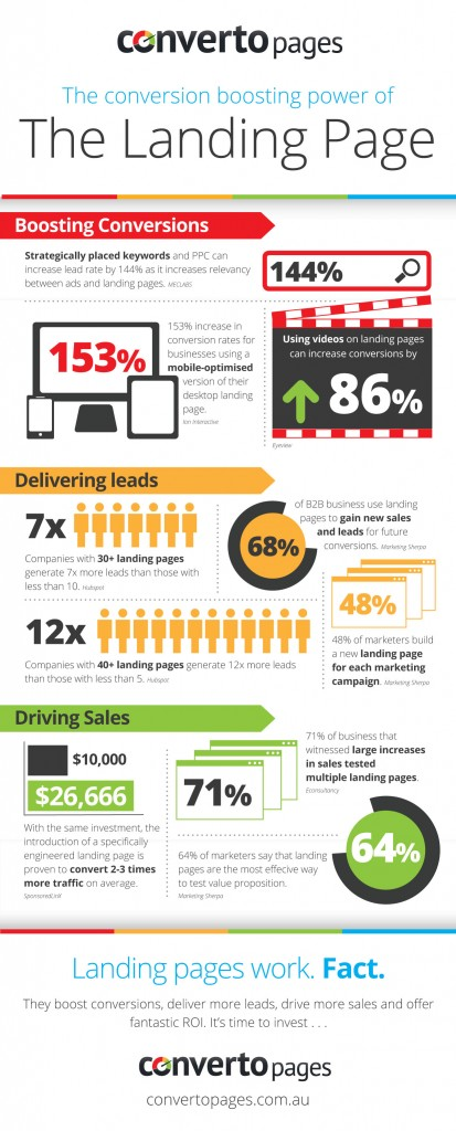 Landing-page-infographic-NEW