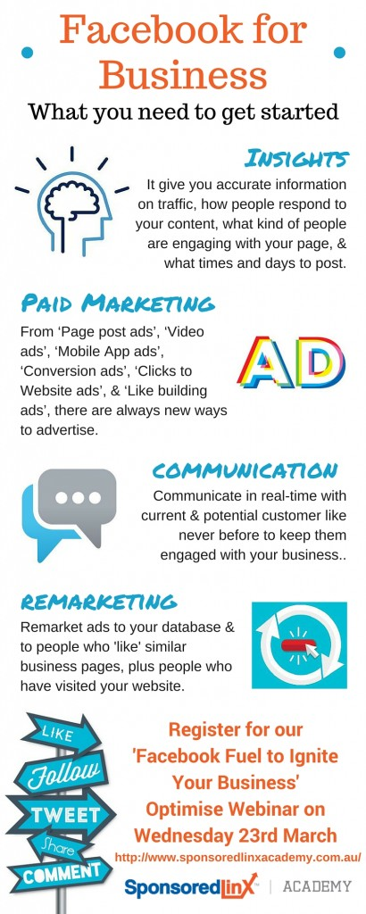 Facebook for Business Infographic #1